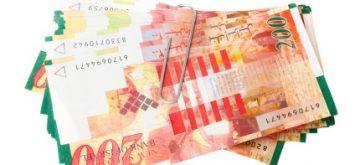 כסף להלוואה של 20,000 ש