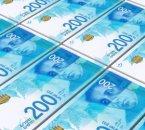 שטרות לצורך הלוואה לרכישת ציוד ומכונות